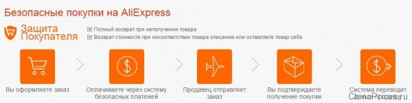 aliexpress-protection